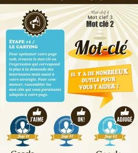 Infographie mots clés 2012