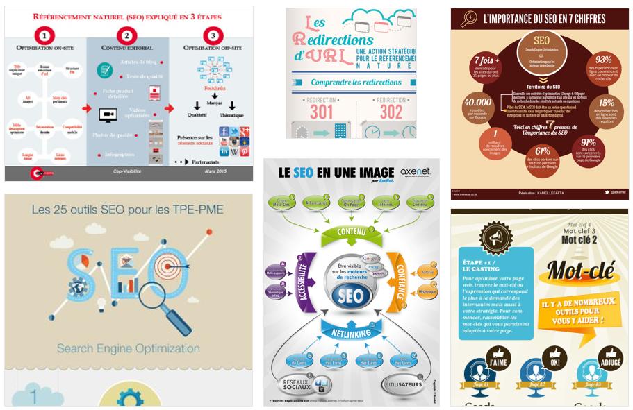 Infographies en français sur le thème du référencement naturel 2015