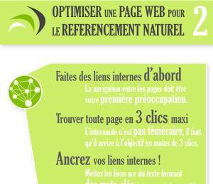 Infographie référencement naturel optimisation page 2012