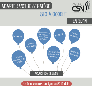 infographie stratégie seo 2014