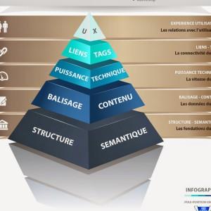 infographie seo on site en français 2014