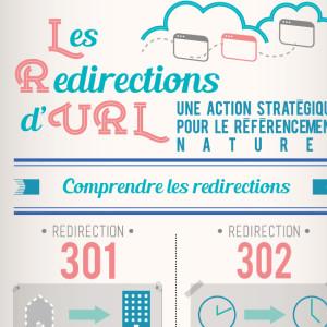 Infographie redirection url stratégique pour le référencement