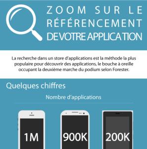Infographie référencement applications mobile 2014 en français