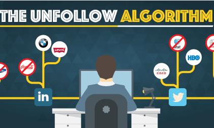 Entreprises : pourquoi vos followers arrêtent-ils de vous suivre sur les réseaux sociaux ?