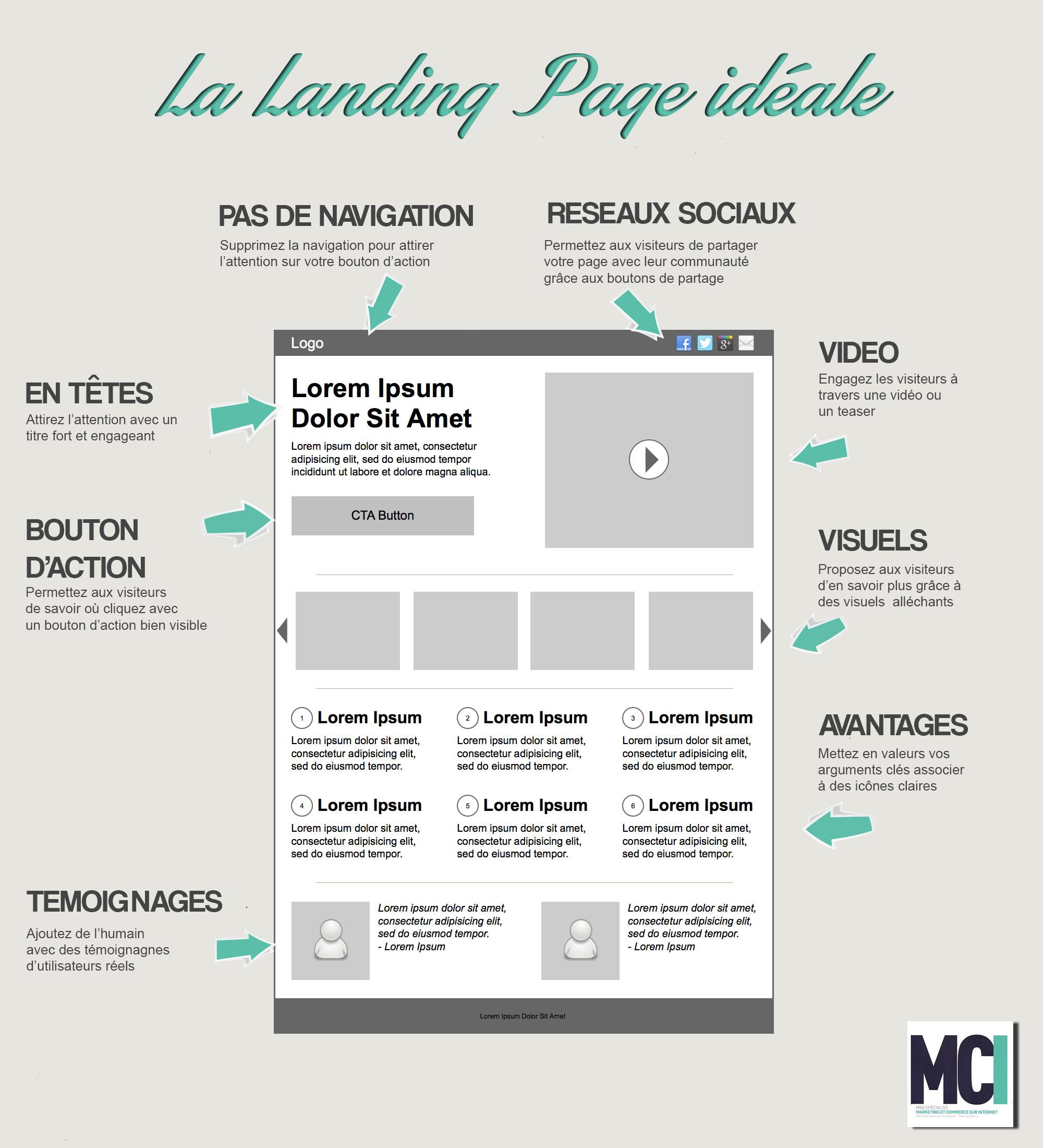 landing-page-type